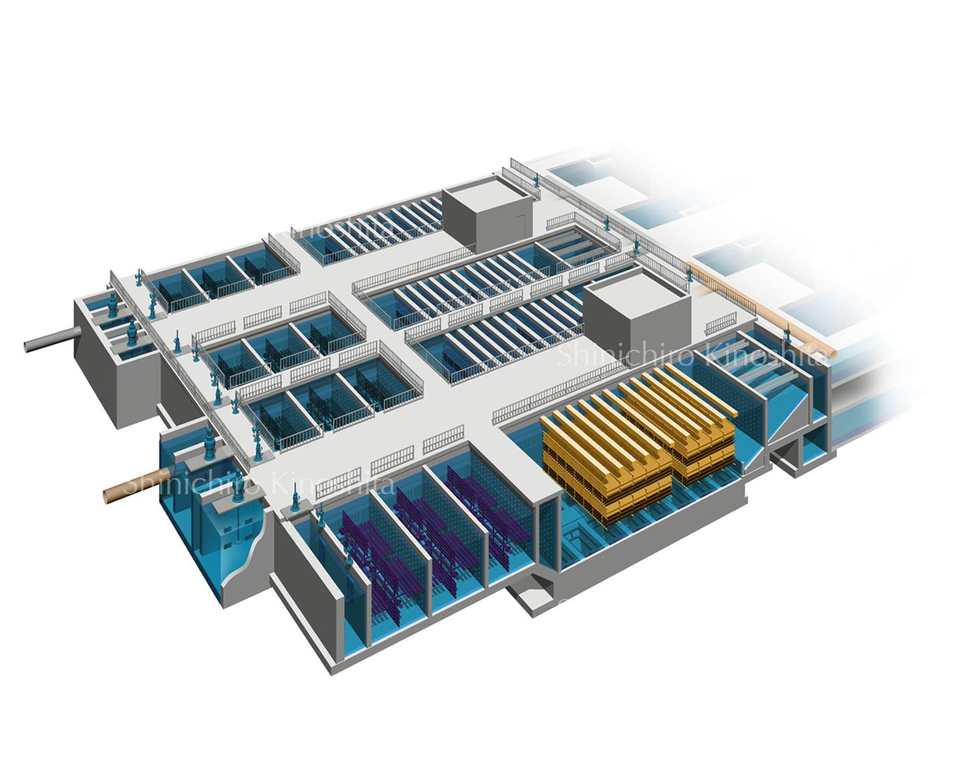 浄水場構造図