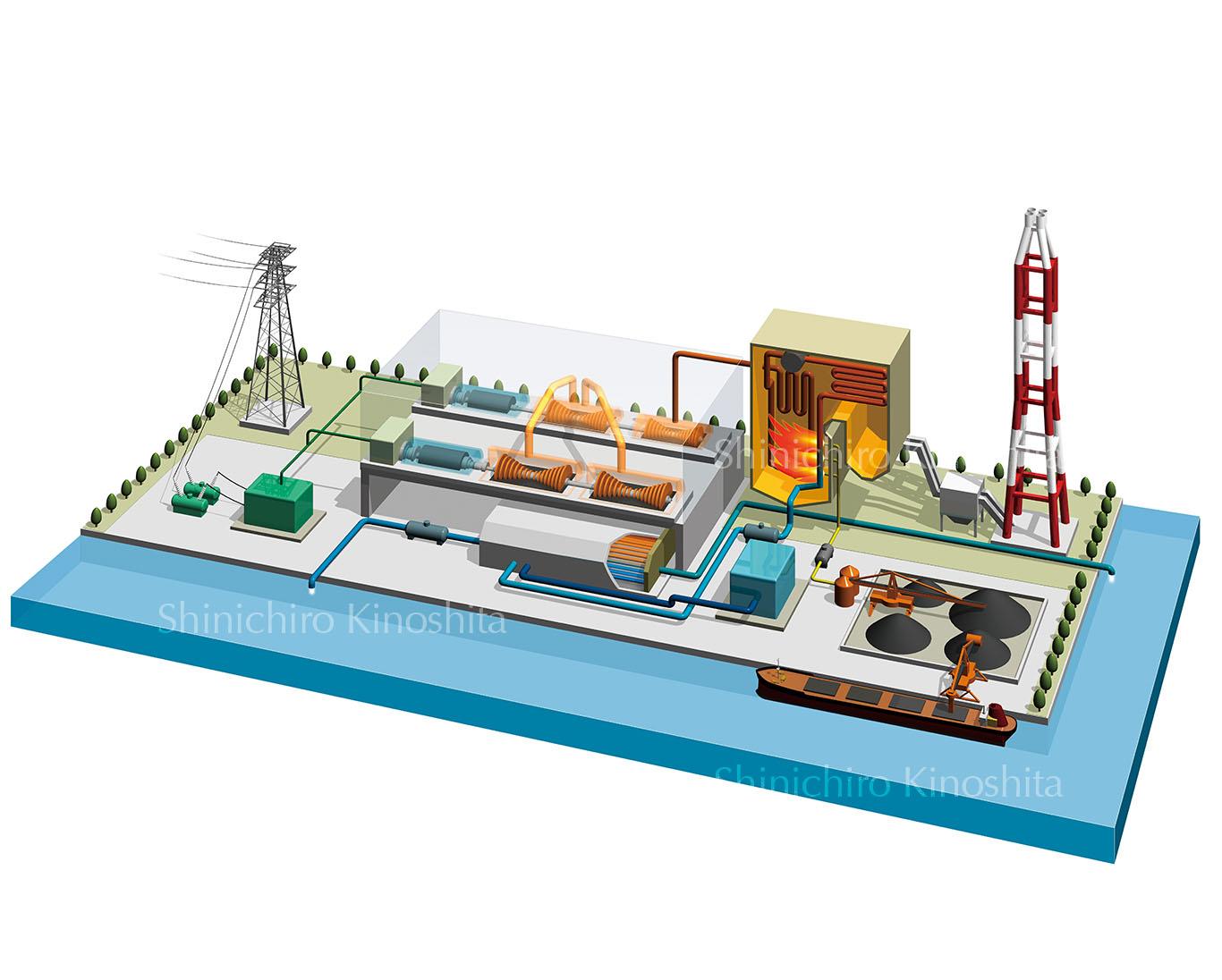 火力発電所イメージパース